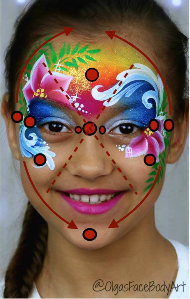 Focal points in face painting - Moana design