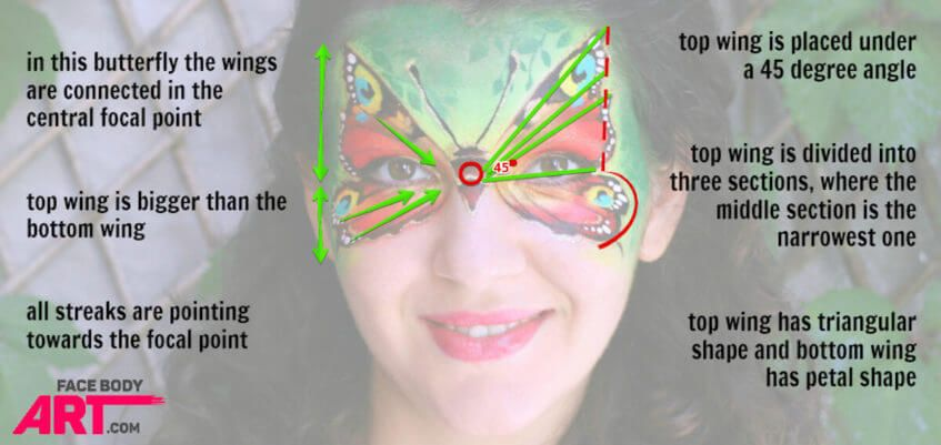Butterflies - face painting - tips and tricks