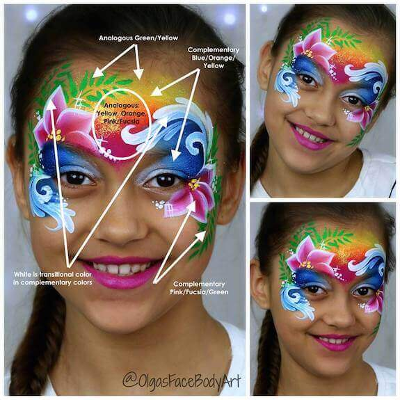 Secret tips to obtain a flawless design in face painting